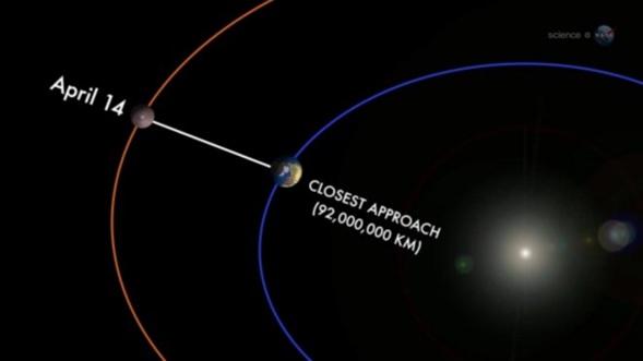 Acercamiento Marte