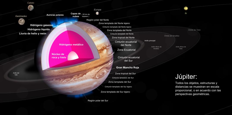 Diagrama_de_Júpiter