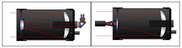 Izquierda: Telescopio SCT sin Hyperstar. Derecha: Reemplazo del espejo secundario por un Hyperstar.