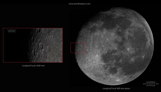 Comparación Longitud Focal - Luna Gibosa