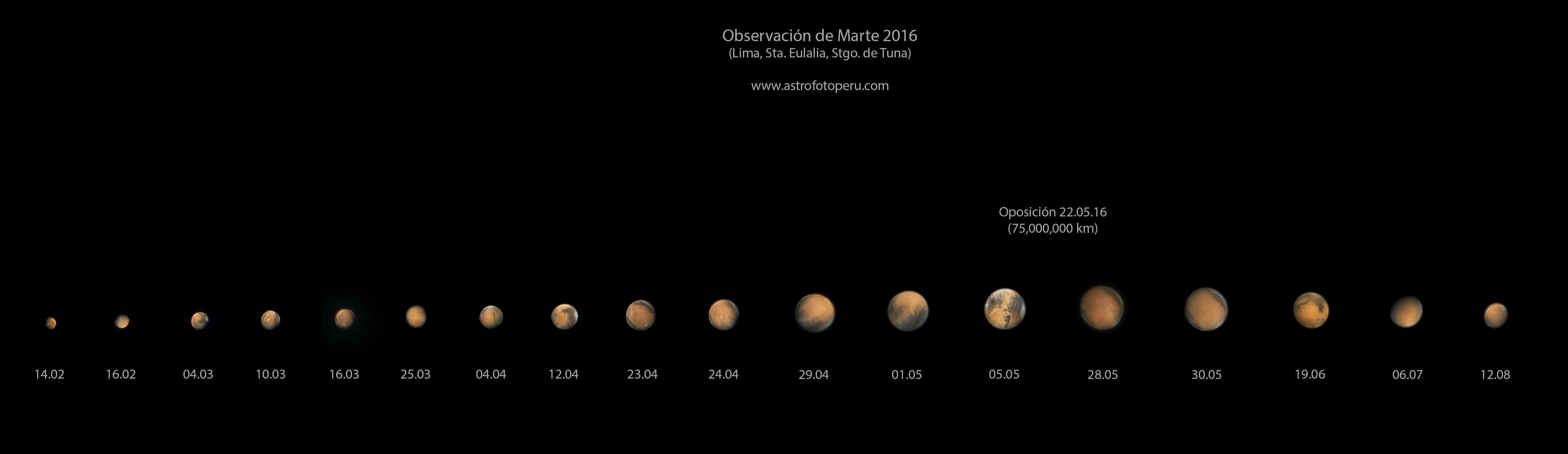 oposicion-de-marte-2016-astrofotoperu